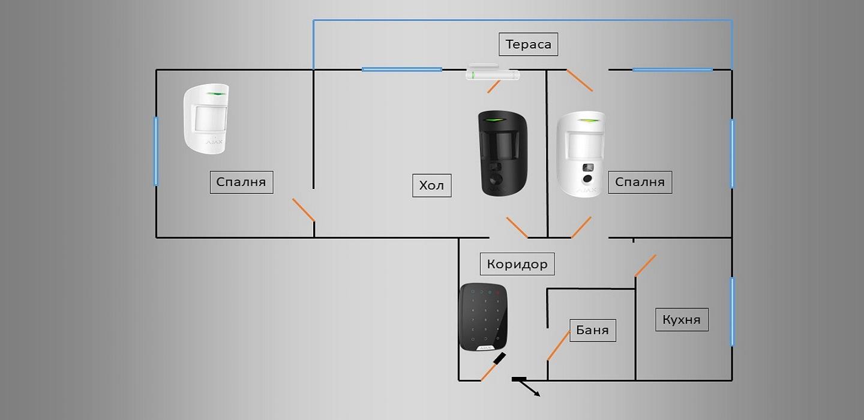 Алармени системи